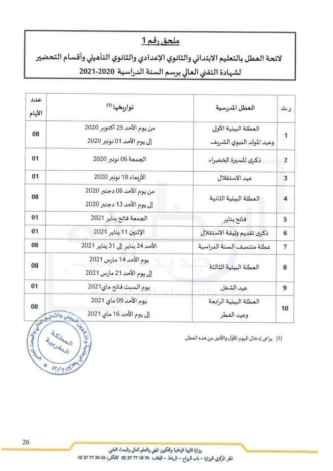 لائحة العطل المدرسية 2020-2021 بالمغرب