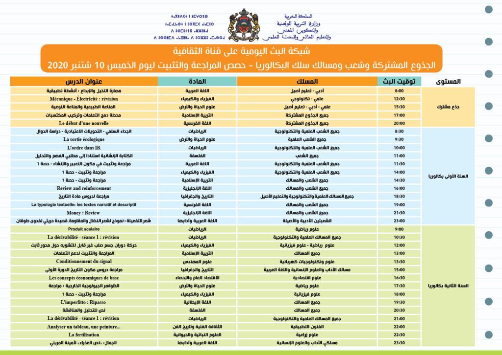 برمجة القنوات التلفزية المغربية telmidtice