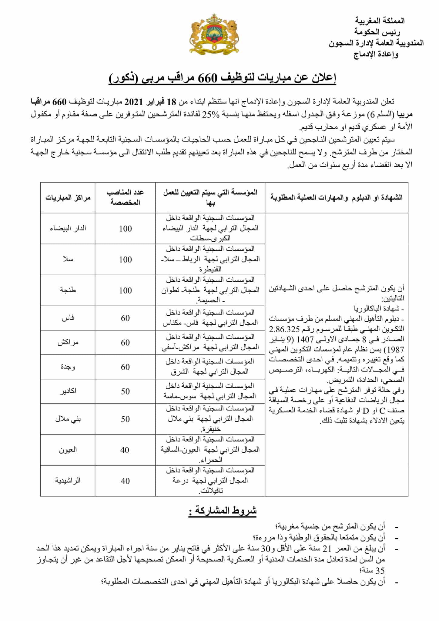 Concours DGAPR 2021 (660 Postes)