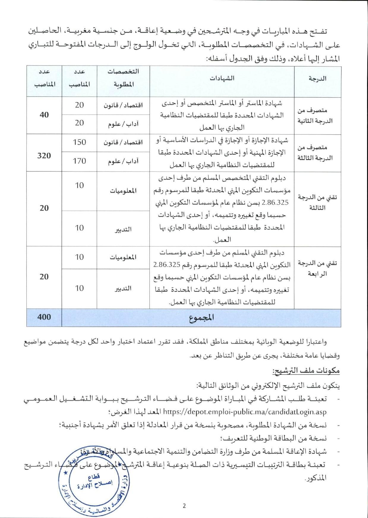 Concours Ministère de l'Economie et des Finances 2021 (400 Postes)