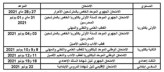 مواعد إجراء الامتحانات 2021