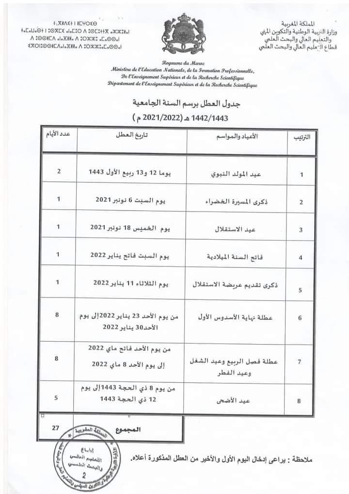 Calendrier des Vacances Universitaires Maroc 2021/2022